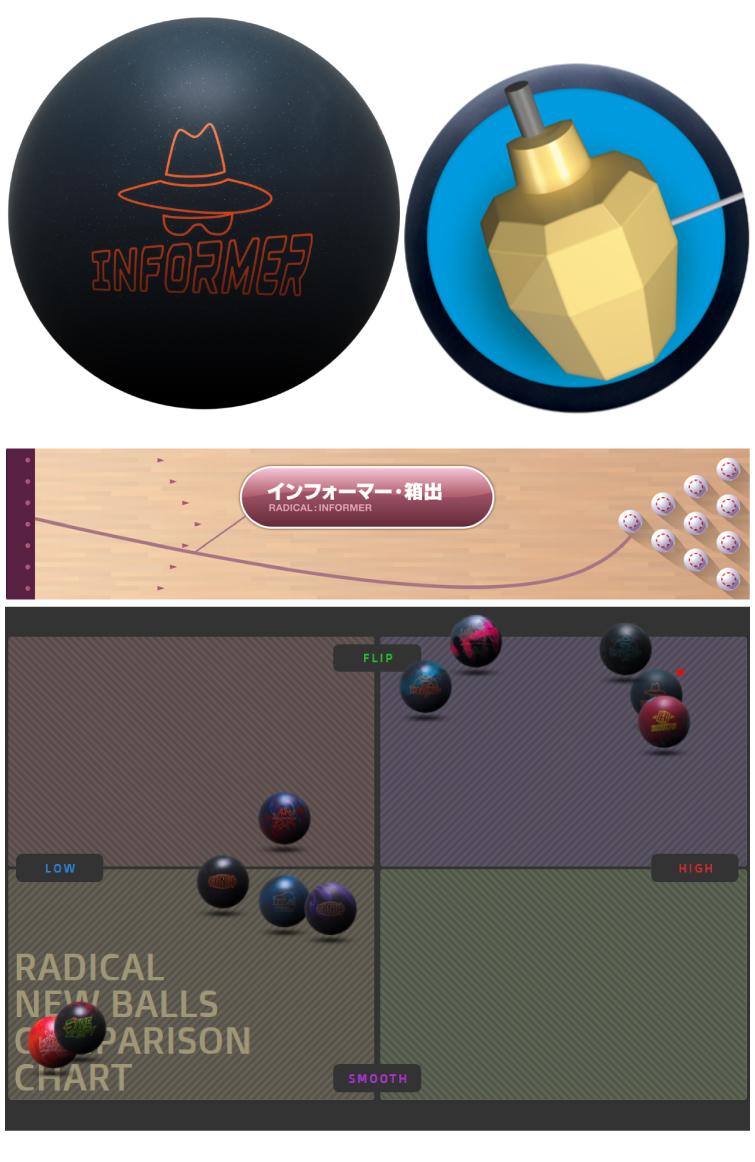 ボウリング用品  ボウリングボール インフォーマー INFORMER