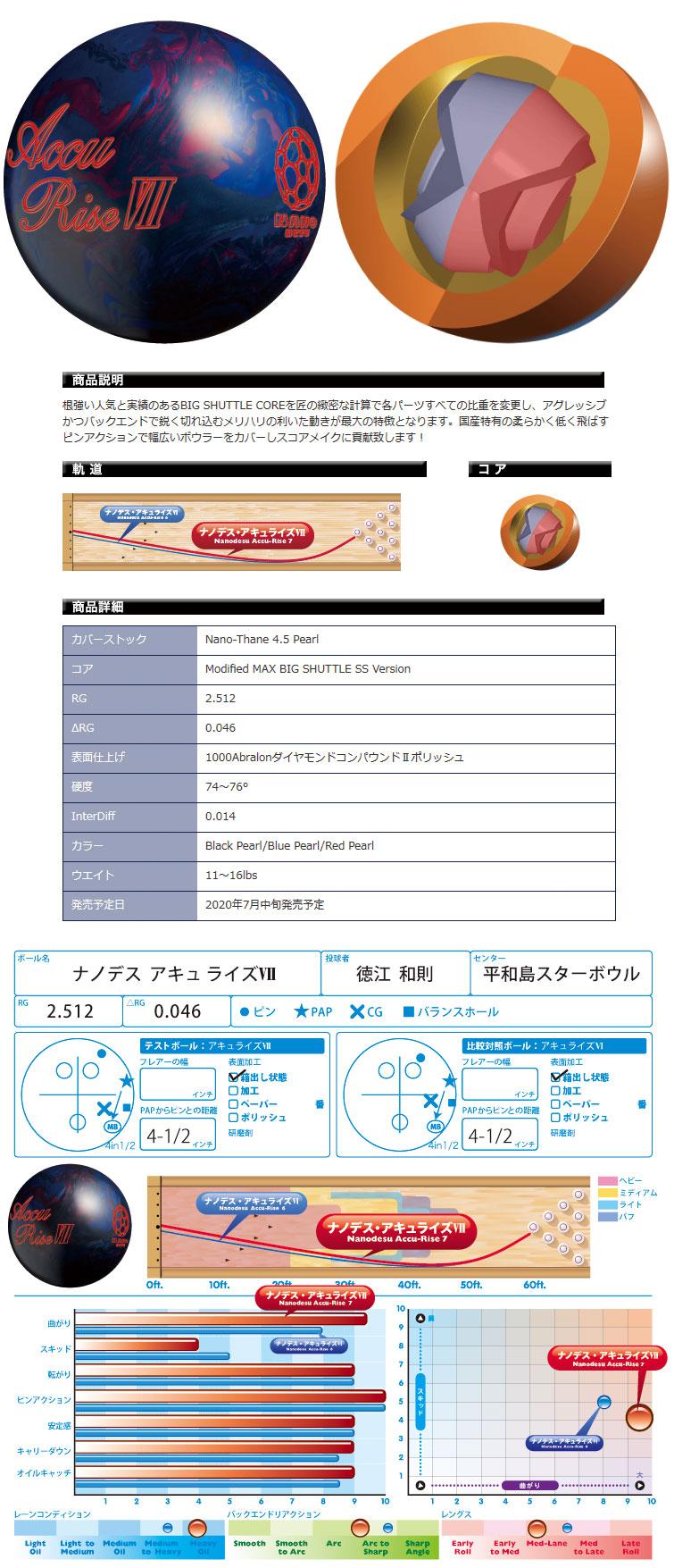 ボウリング用品 ボウリングボール ABS ナノデス アキュライズ7 NANODESU Accu Rise 7