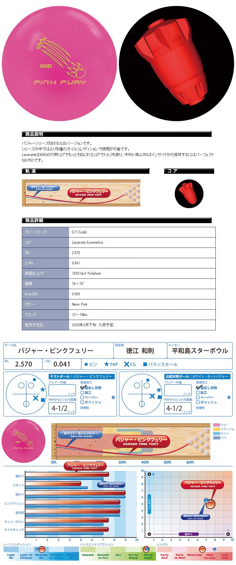 ボウリング用品 ボウリングボール 900グローバル 900GLOBAL バジャーピンクフュリー BADGER PINK FURY