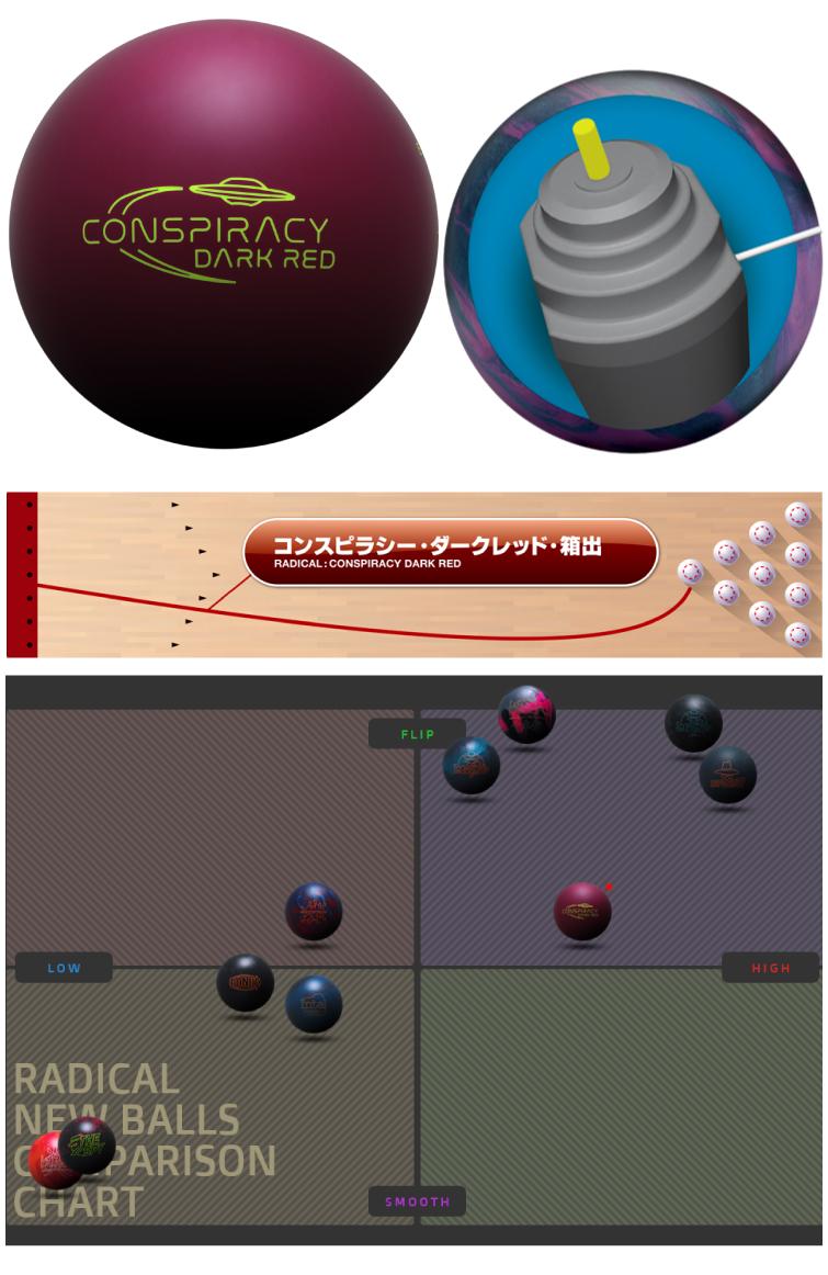 ボウリング用品  ボウリングボール コンスピラシーダークレッド CONSPIRACY RED