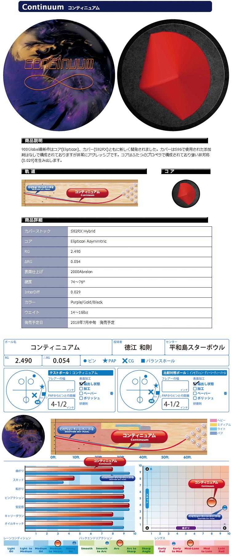 ボウリング用品 ボウリングボール 900グローバル 900GLOBAL コンティニュアム Continuum
