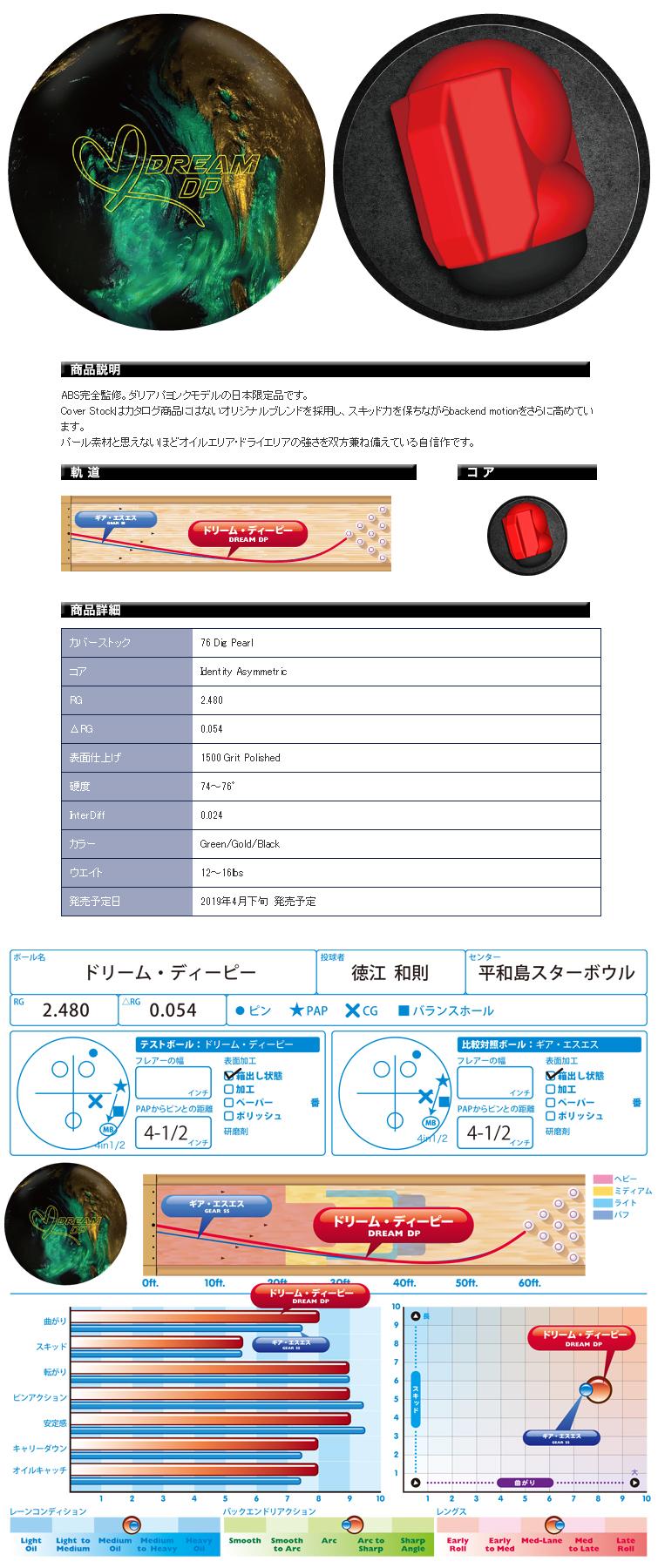 ボウリング用品 ボウリングボール 900グローバル 900GLOBAL ドリームDP DREAM DP