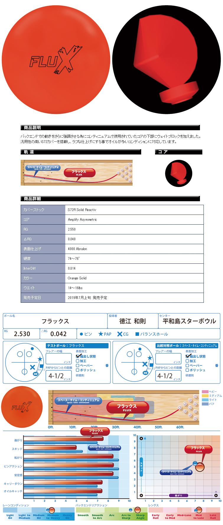 ボウリング用品 ボウリングボール 900グローバル 900GLOBAL フラックス FLUX