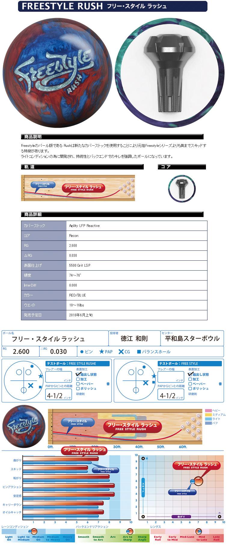 ボウリング用品 ボウリングボール モーティブ MOTIV フリースタイルラッシュ FREESTYLE RUSH