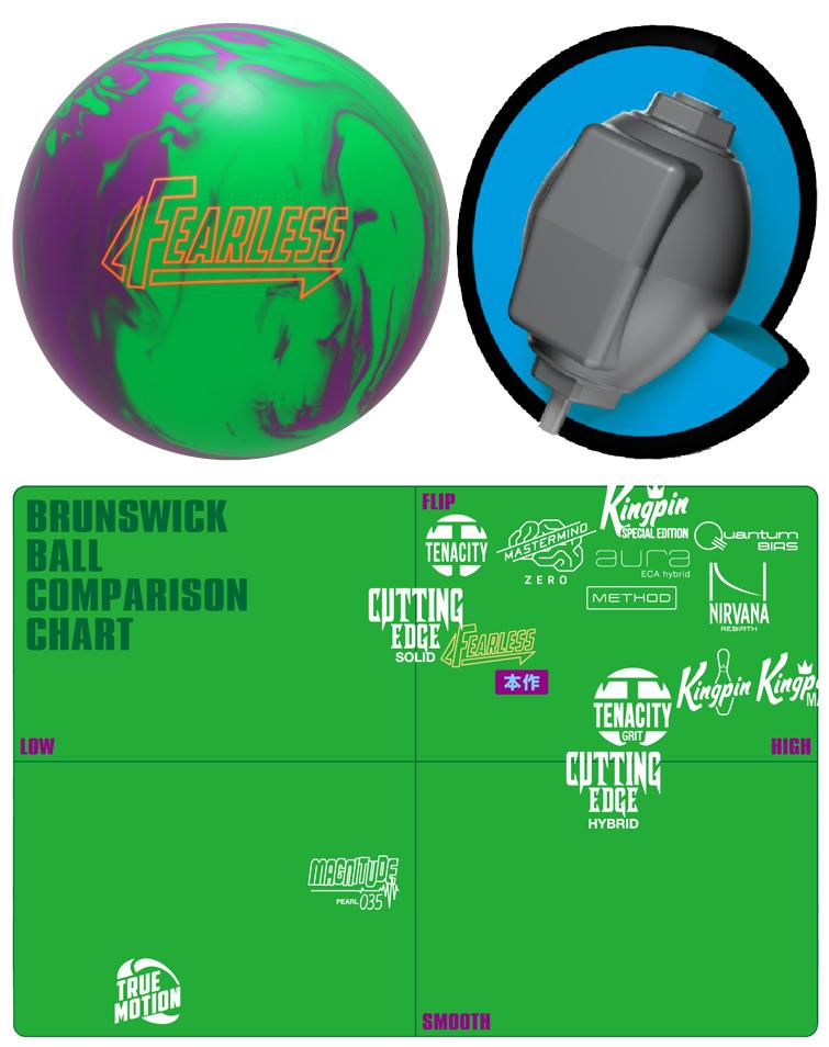 ボウリング用品 ボウリングボール ブランズウィック brunswick フィアレス Fearless