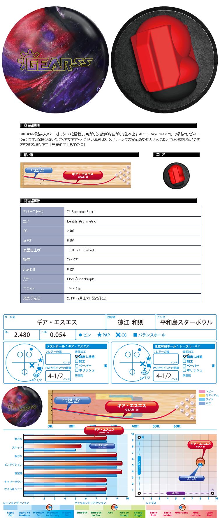 ボウリング用品 ボウリングボール 900グローバル 900GLOBAL ギアSS GEAR SS