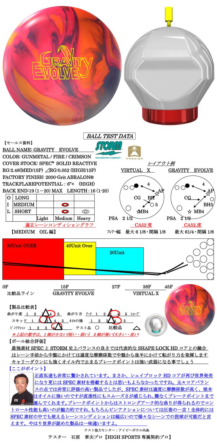 ボウリング用品 ボウリングボール ストーム STORM グラビティ エボルブ GRAVITY EVOLVE