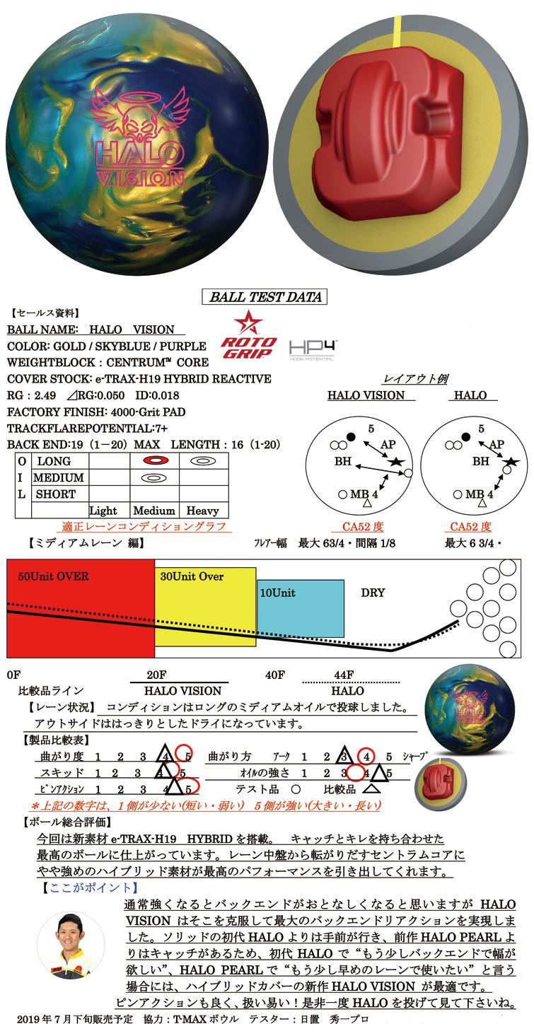 ボウリング用品 ボウリングボール ロトグリップ ROTOGRIP ヘイロウビジョン HALO VISION