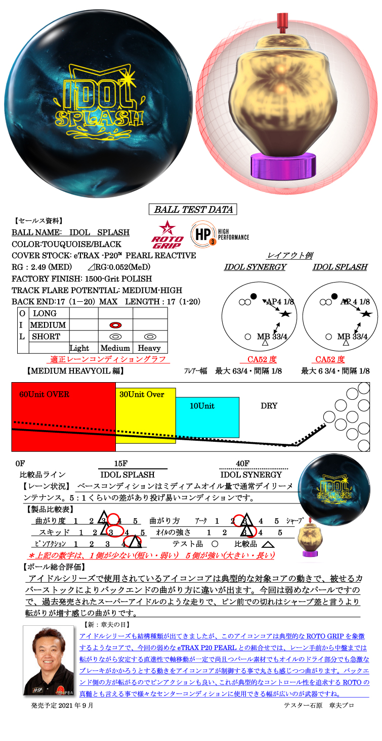 ボウリング用品 ボウリングボール ストーム STORM  アイドル・スプラッシュ IDOL SPLASH