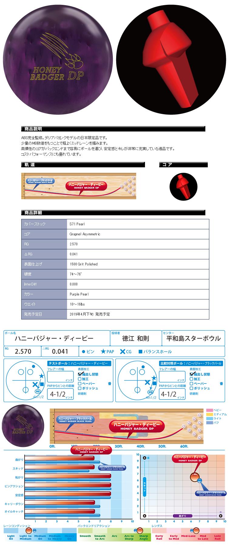 ボウリング用品 ボウリングボール 900グローバル 900GLOBAL ハニーバジャーDP HONEY BADGER DP