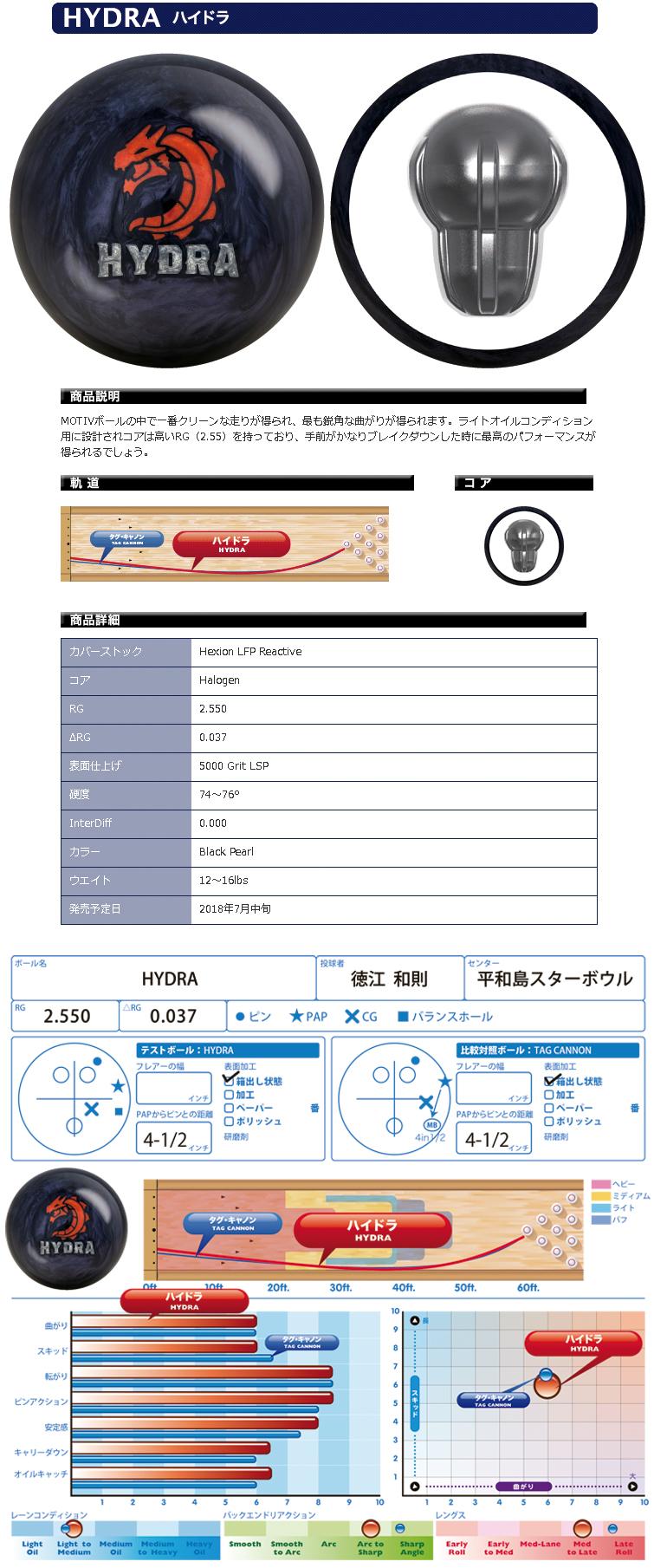 ボウリング用品 ボウリングボール モーティブ MOTIV ハイドラ HYDRA
