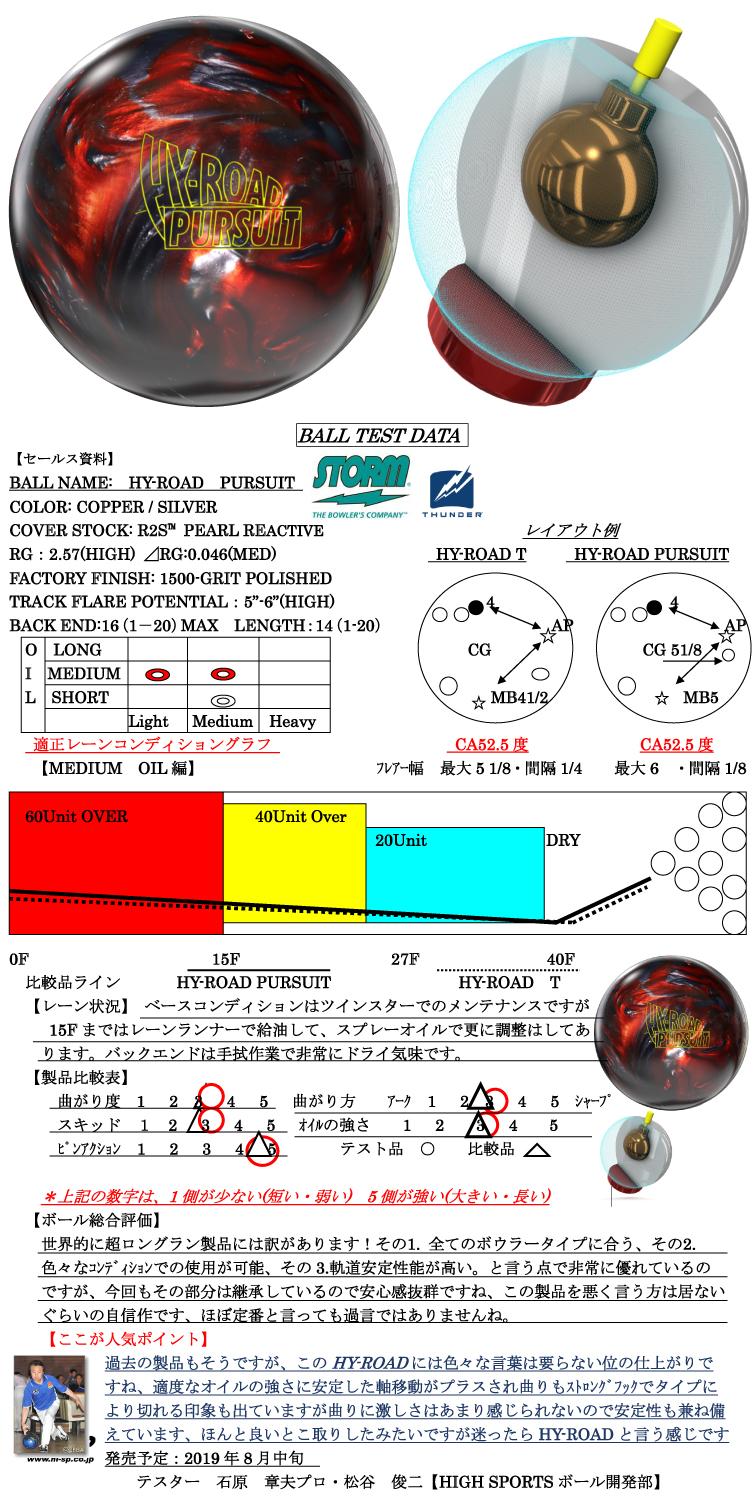 ボウリング用品 ボウリングボール ストーム STORM ハイロード パシュート HY-ROAD PURSUIT