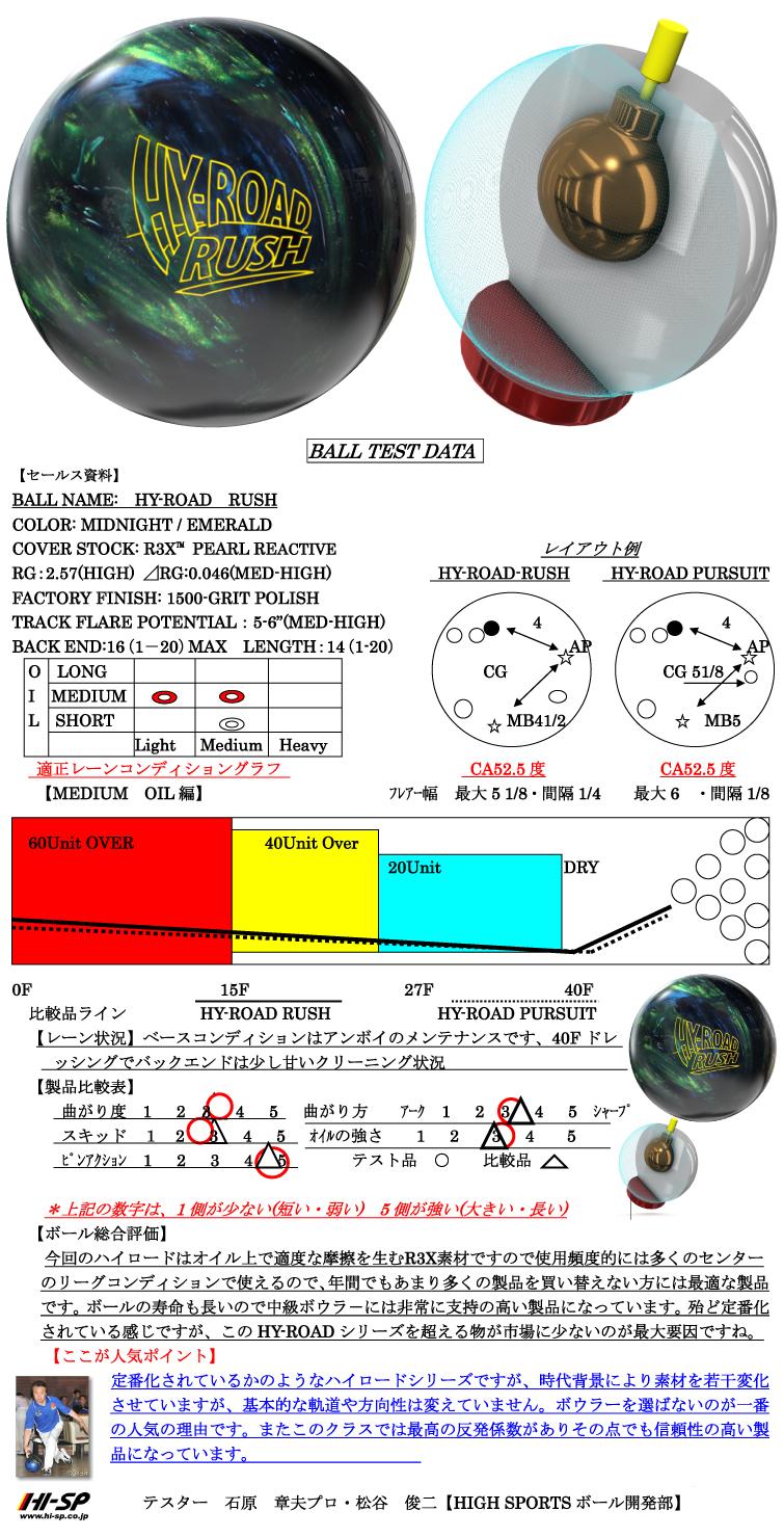 ボウリング用品 ボウリングボール ストーム STORM ハイロードラッシュ HY-ROAD RUSH
