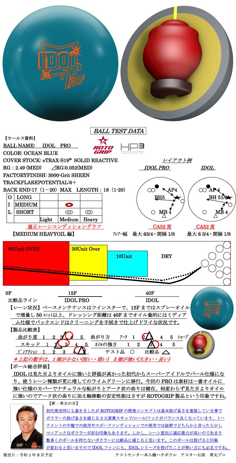 ボウリング用品 ボウリングボール ロトグリップ ROTOGRIP アイドルプロ IDOL PRO