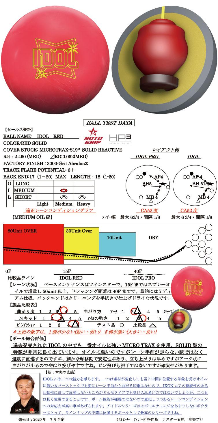 ボウリング用品 ボウリングボール ロトグリップ ROTOGRIP アイドル レッド IDOL RED