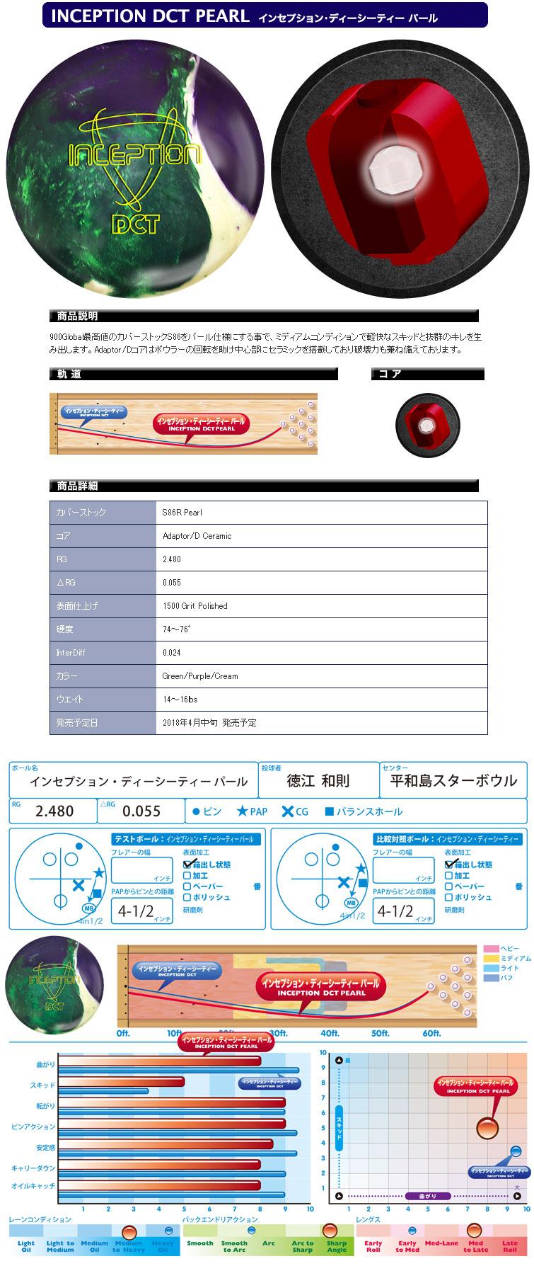 ボウリング用品 ボウリングボール 900グローバル 900GLOBAL インセプションDCTパール INCEPTION DCT PEARL