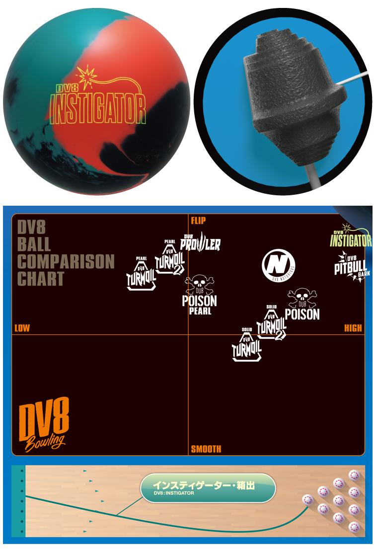 ボウリング用品 ボウリングボール DV8 インスティゲーター Instigator