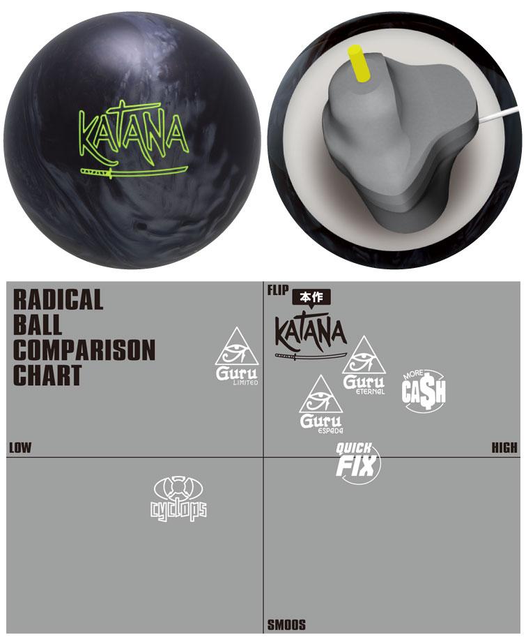 ボウリング用品 ボウリングボール ラディカル radical カタナ KATANA
