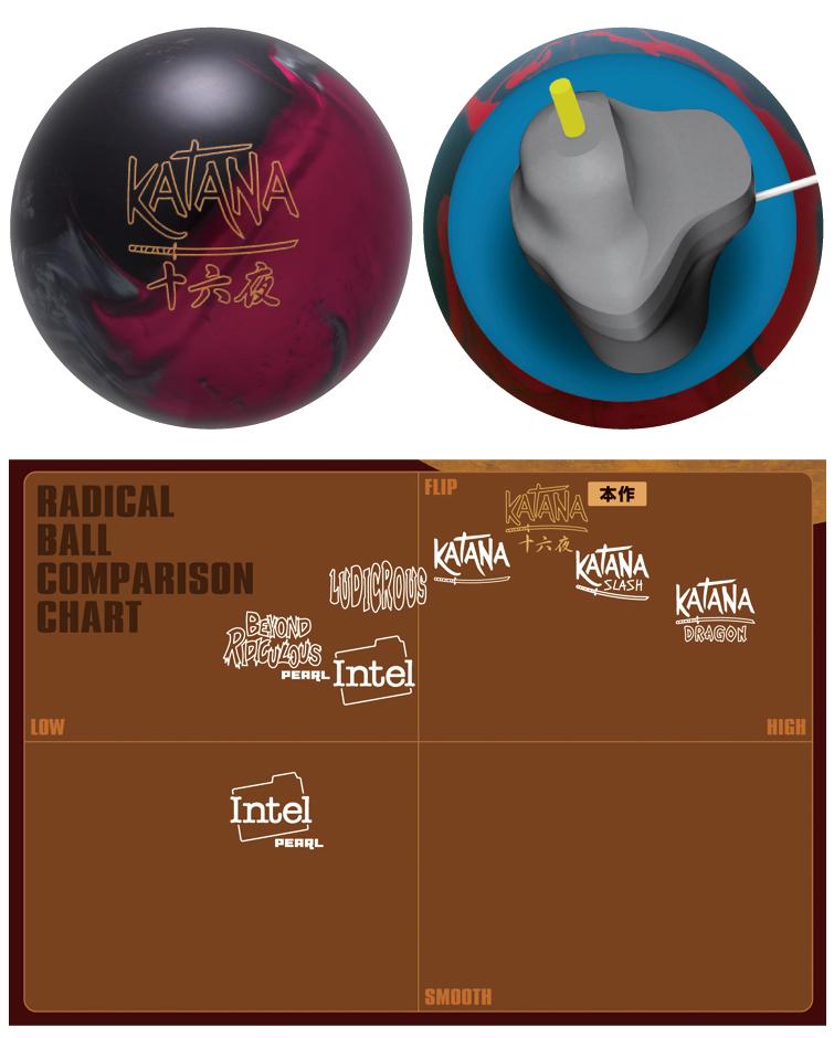 ボウリング用品 ボウリングボール ラディカル radical KATANA十六夜 Katana Izayoi