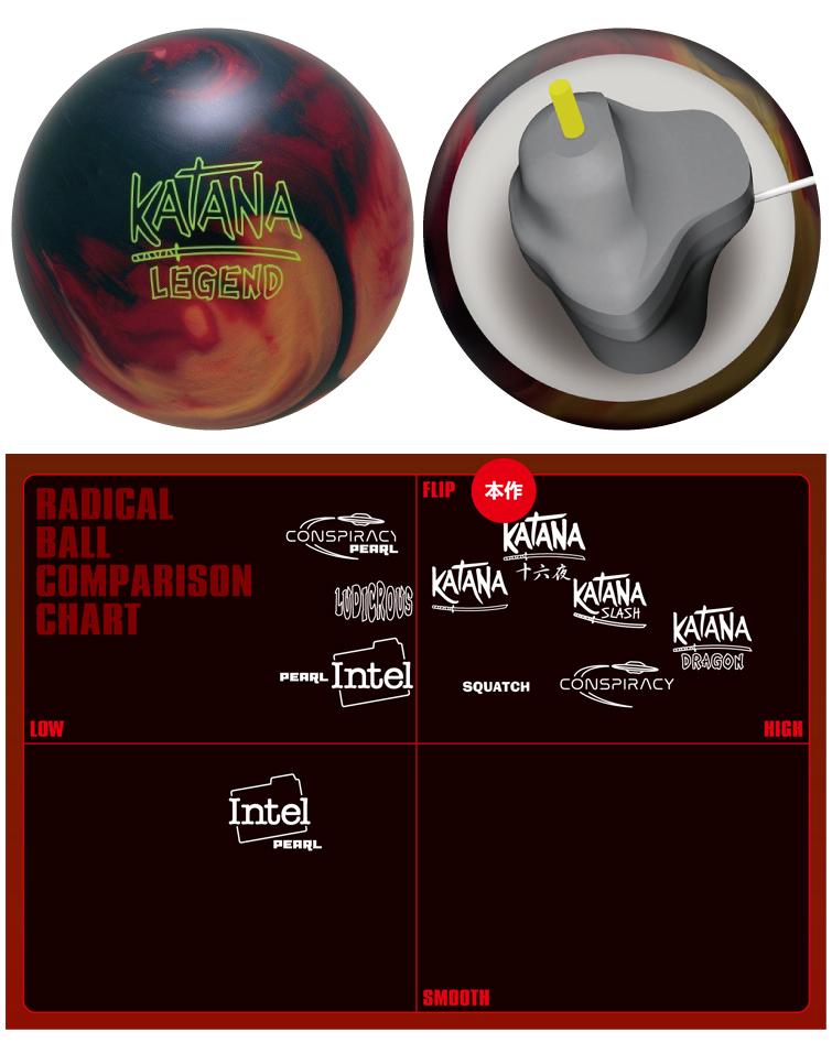 ボウリング用品 ボウリングボール ラディカル radical KATANAレジェンド Katana Legend