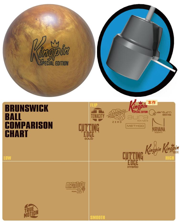 ボウリング用品 ボウリングボール ブランズウィック brunswick キングピン スペシャルエディション Kingpin Special Edition