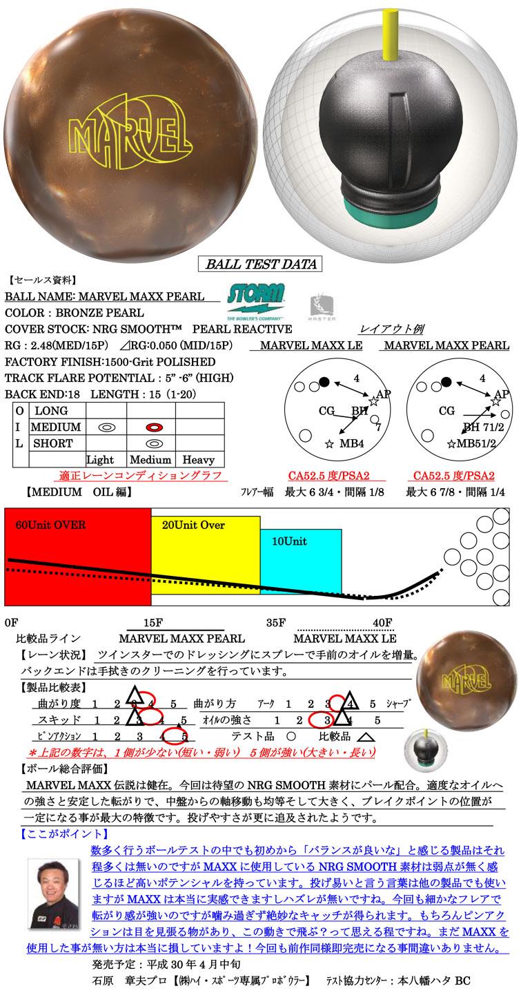 ボウリング用品 ボウリングボール ストーム STORM マーヴェルマックスパール MARVEL MAXX PEARL
