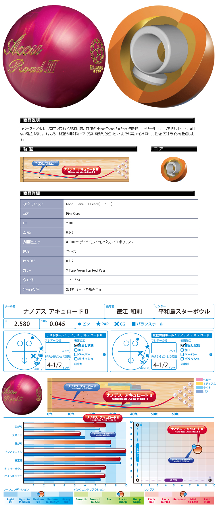 ボウリング用品 ボウリングボール ナノデス アキュロード NANODESU Accu Road