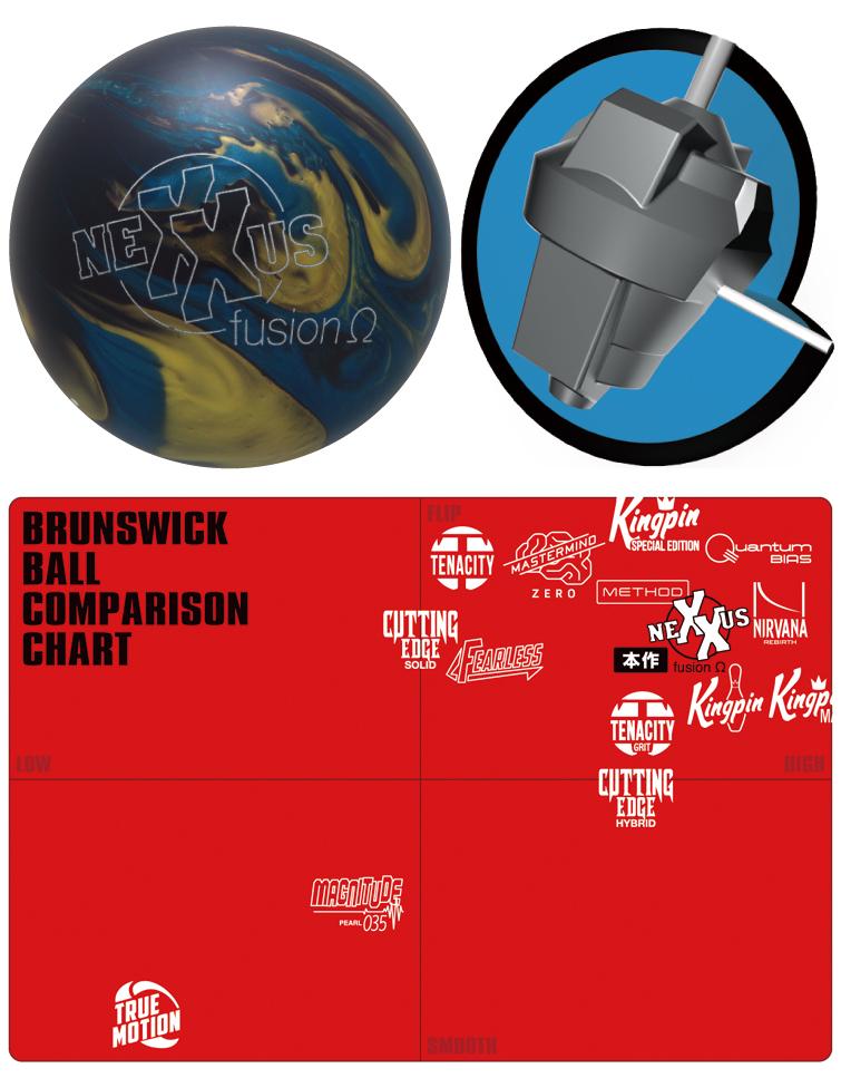 ボウリング用品 ボウリングボール ブランズウィック brunswick ネクサス フュージョンΩ Nexxus Fusion Ω