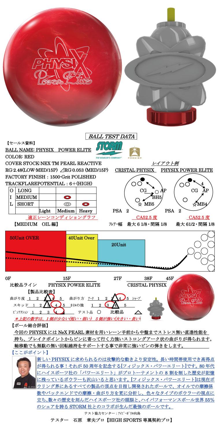 ボウリング用品 ボウリングボール ストーム STORM フィジックス・パワーエリート PHYSIX POWER ELITE