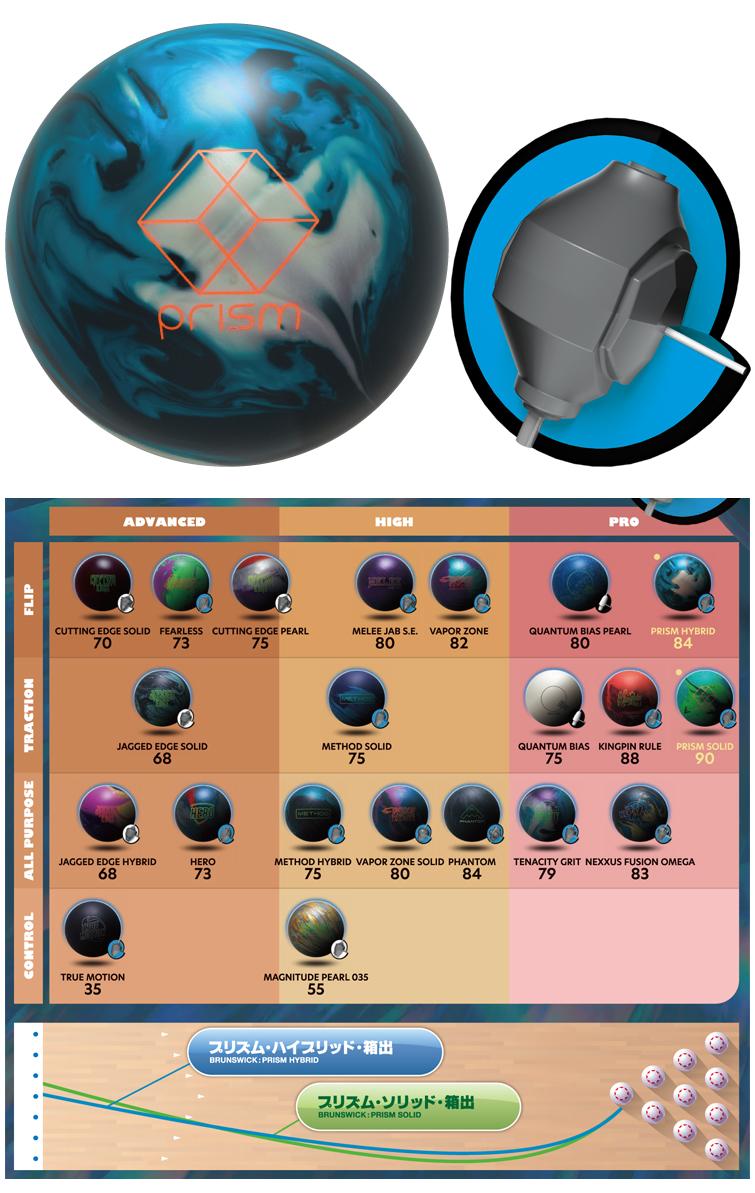 ボウリング用品 ボウリングボール ブランズウィック brunswick プリズムハイブリッド PRISM HYBRID