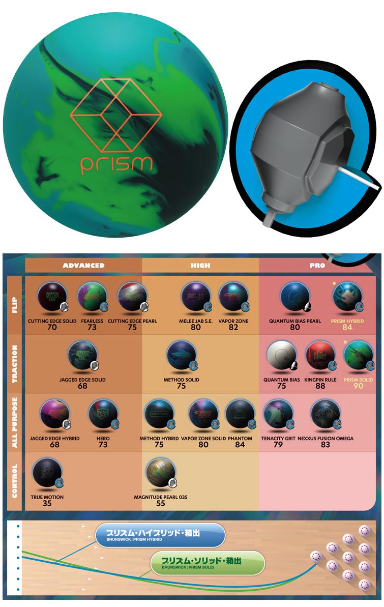 ボウリング用品 ボウリングボール ブランズウィック brunswick プリズムソリッド PRISM SOLID