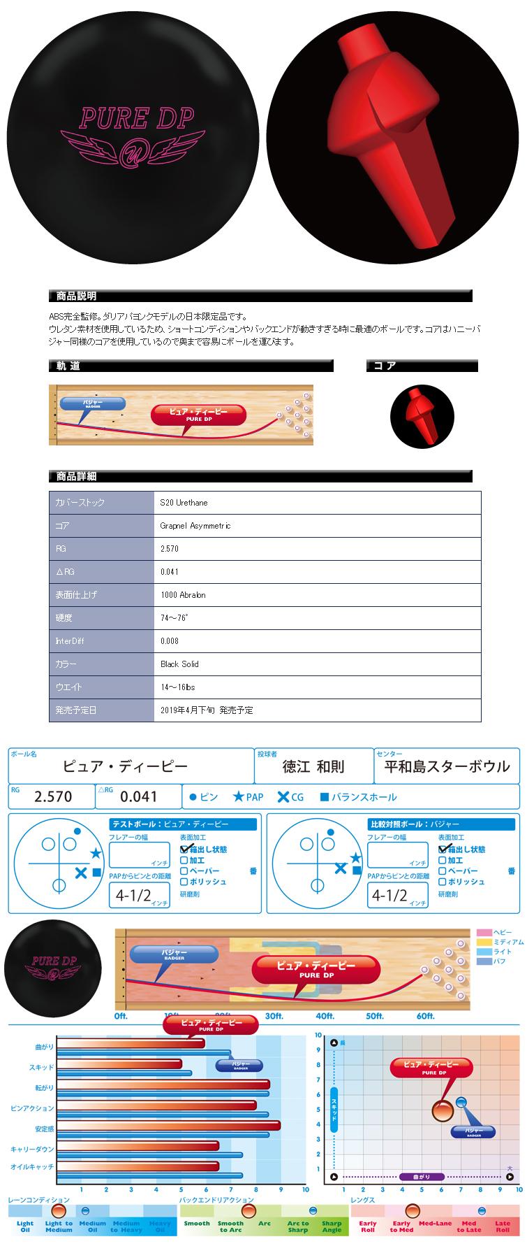 ボウリング用品 ボウリングボール 900グローバル 900GLOBAL ピュアDP PURE DP