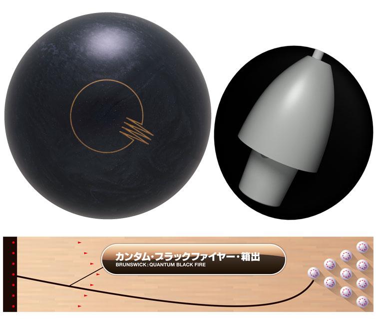 ボウリング用品 ボウリングボール ブランズウィック brunswick カンタム ブラックファイヤー QUANTUM BLACK FIRE