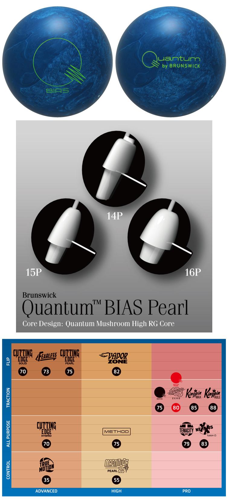 ボウリング用品 ボウリングボール ブランズウィック brunswick カンタムバイアスパール Quantum BIAS Pearl