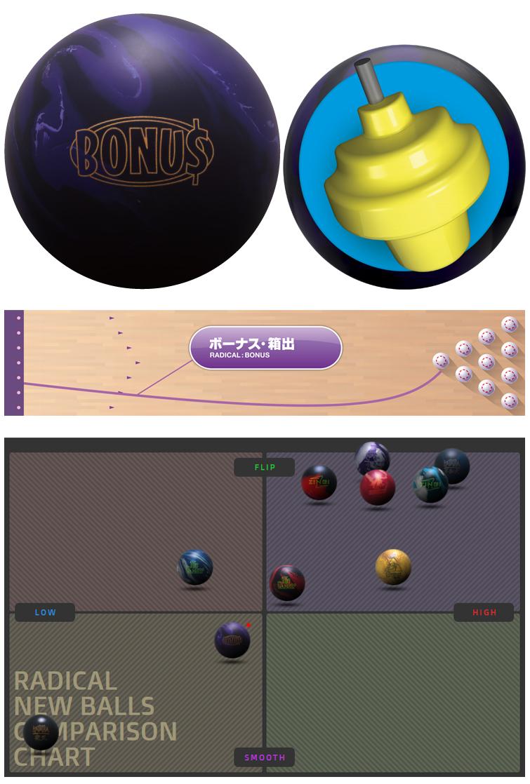 ボウリング用品 ボウリングボール ブランズウィック brunswick ボーナス BONUS