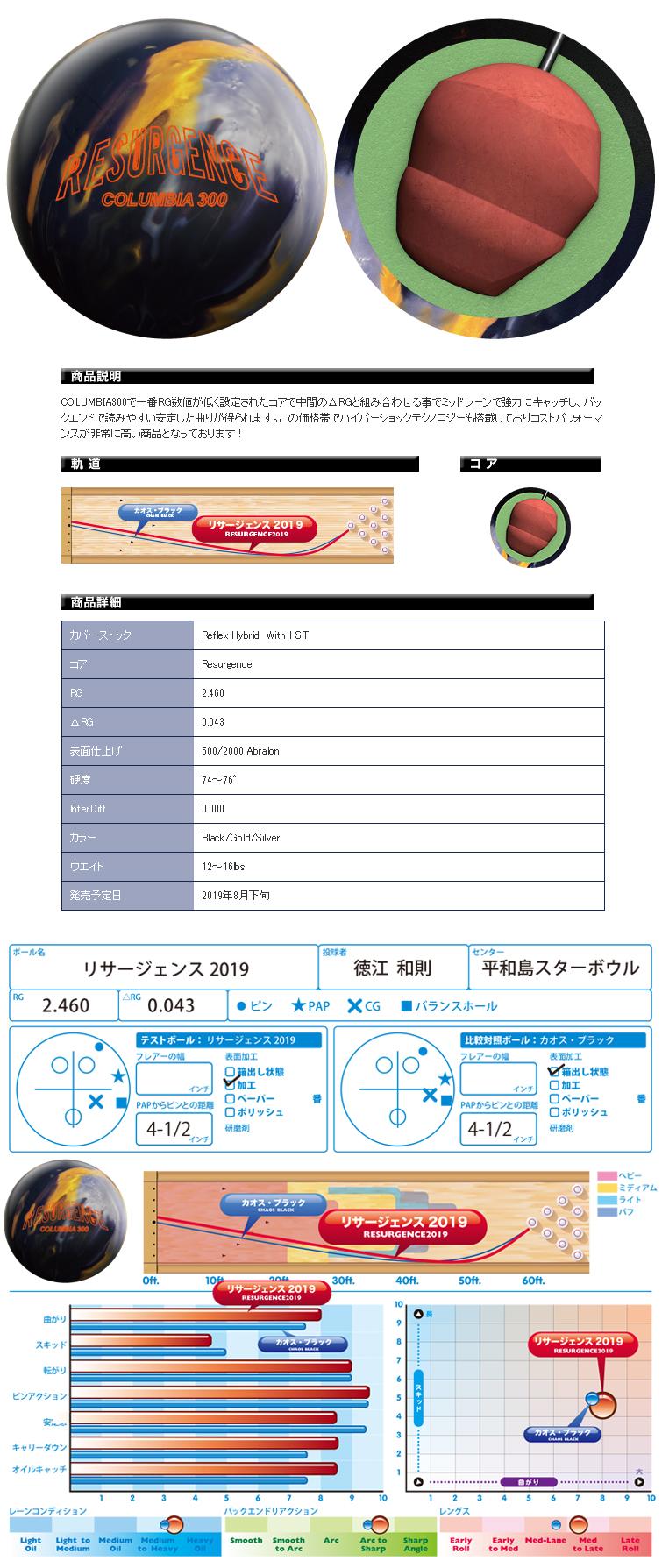 ボウリング用品 ボウリングボール コロンビア300 COLUMBIA300 リサージェンス2019 RESURGENCE 2019