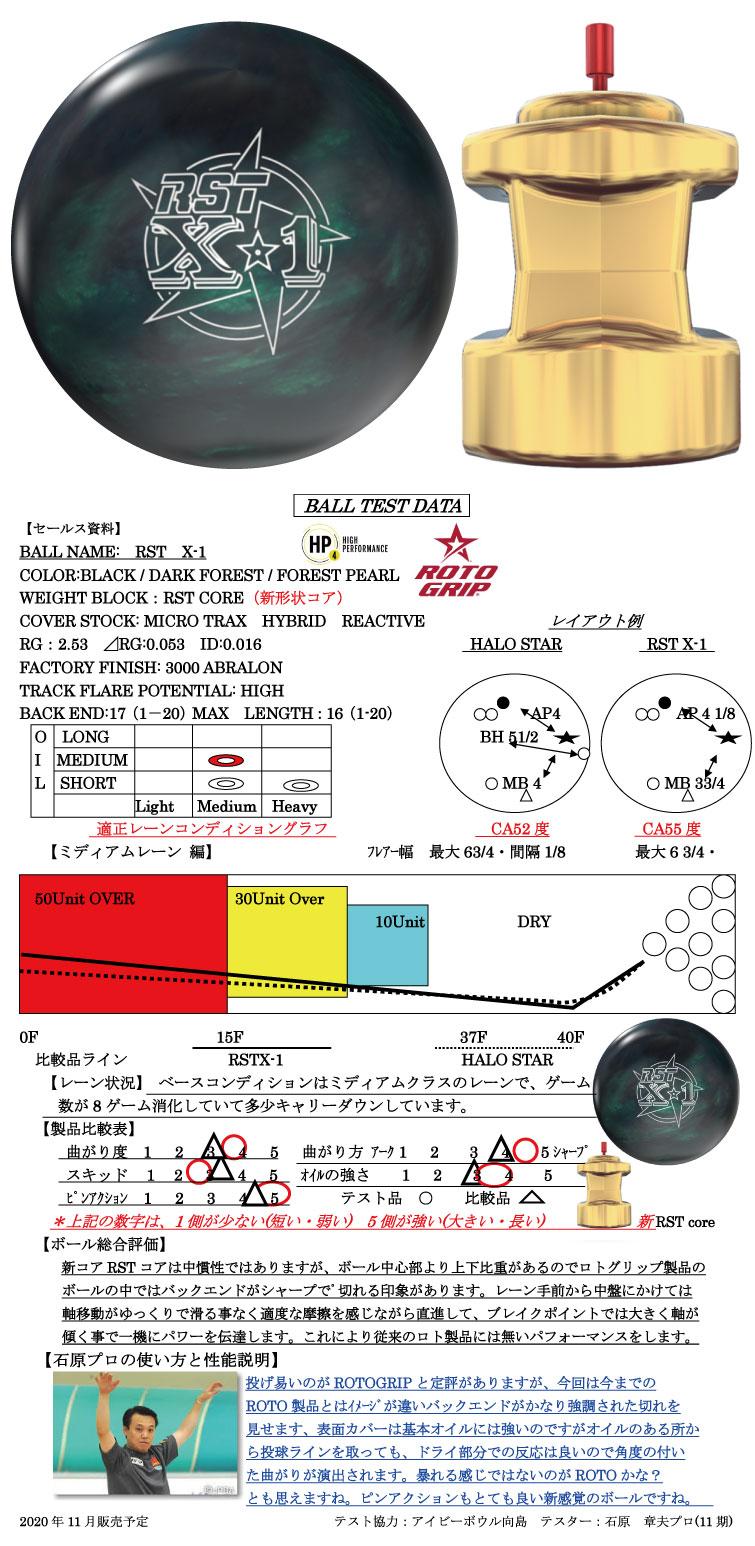 ボウリング用品 ボウリングボール ロトグリップ ROTOGRIP RST X-1
