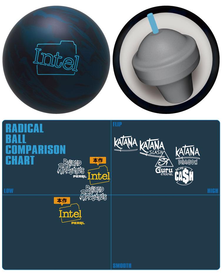 ボウリング用品 ボウリングボール ラディカル radical インテル Intel