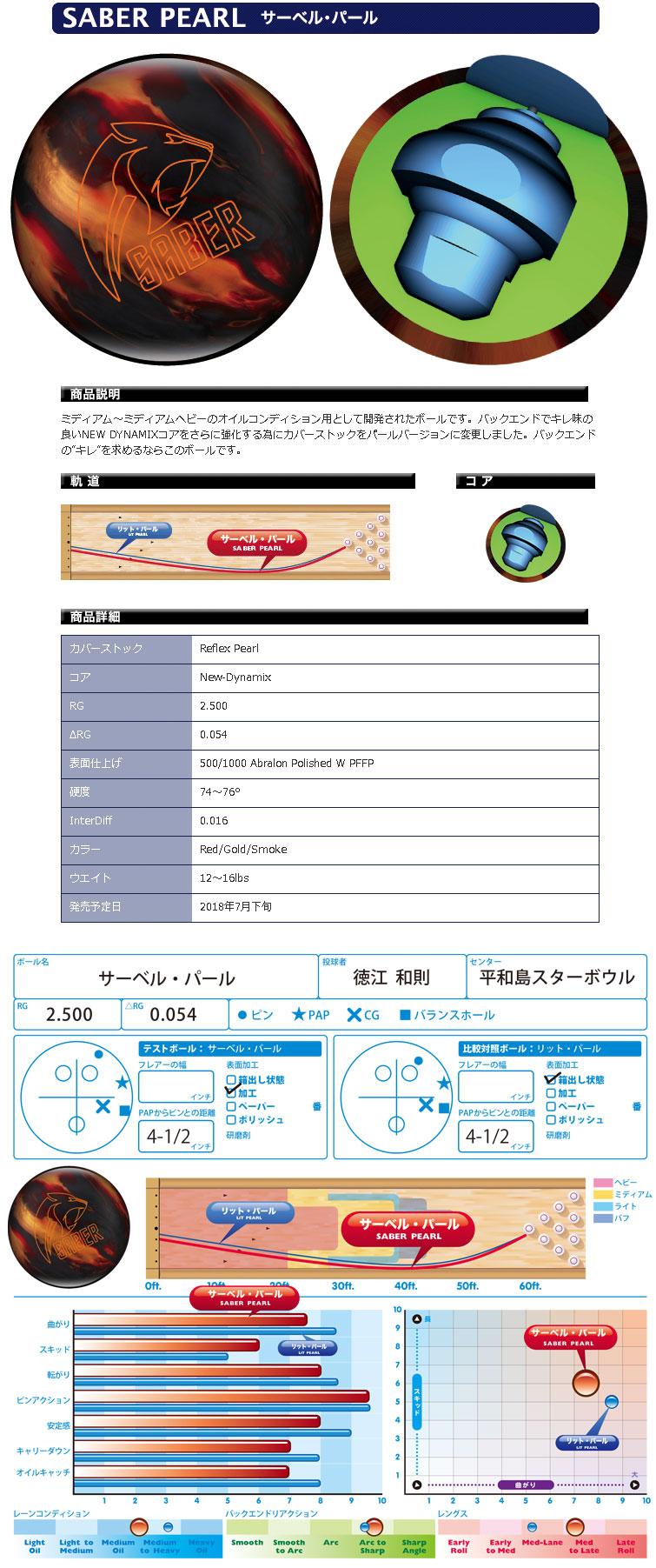 ボウリング用品 ボウリングボールCOLUMBIA300 サーベル パール SABER PEARL