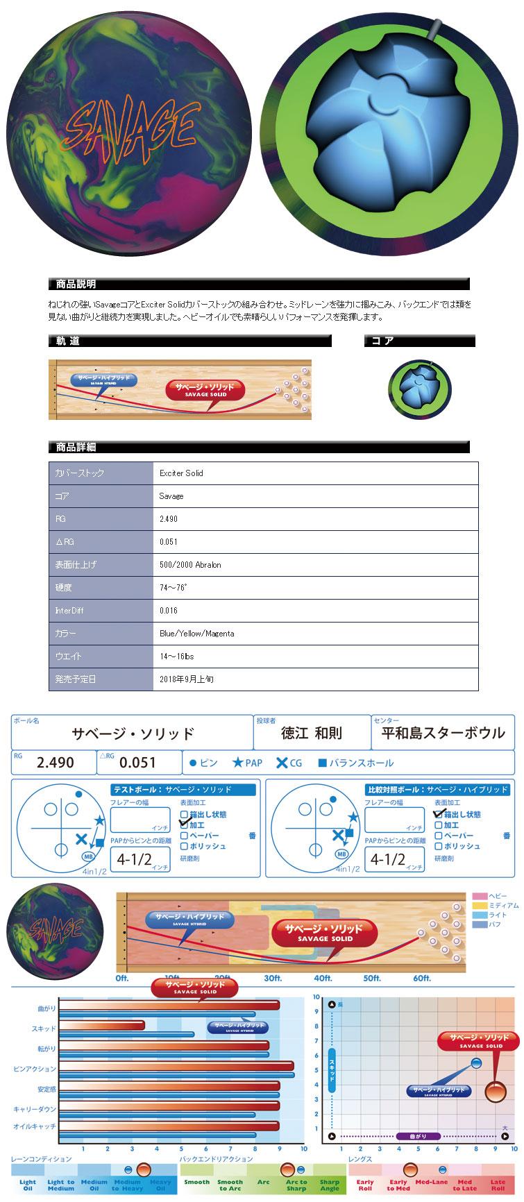 ボウリング用品 ボウリングボールCOLUMBIA300 サベージソリッド SAVAGE SOLID