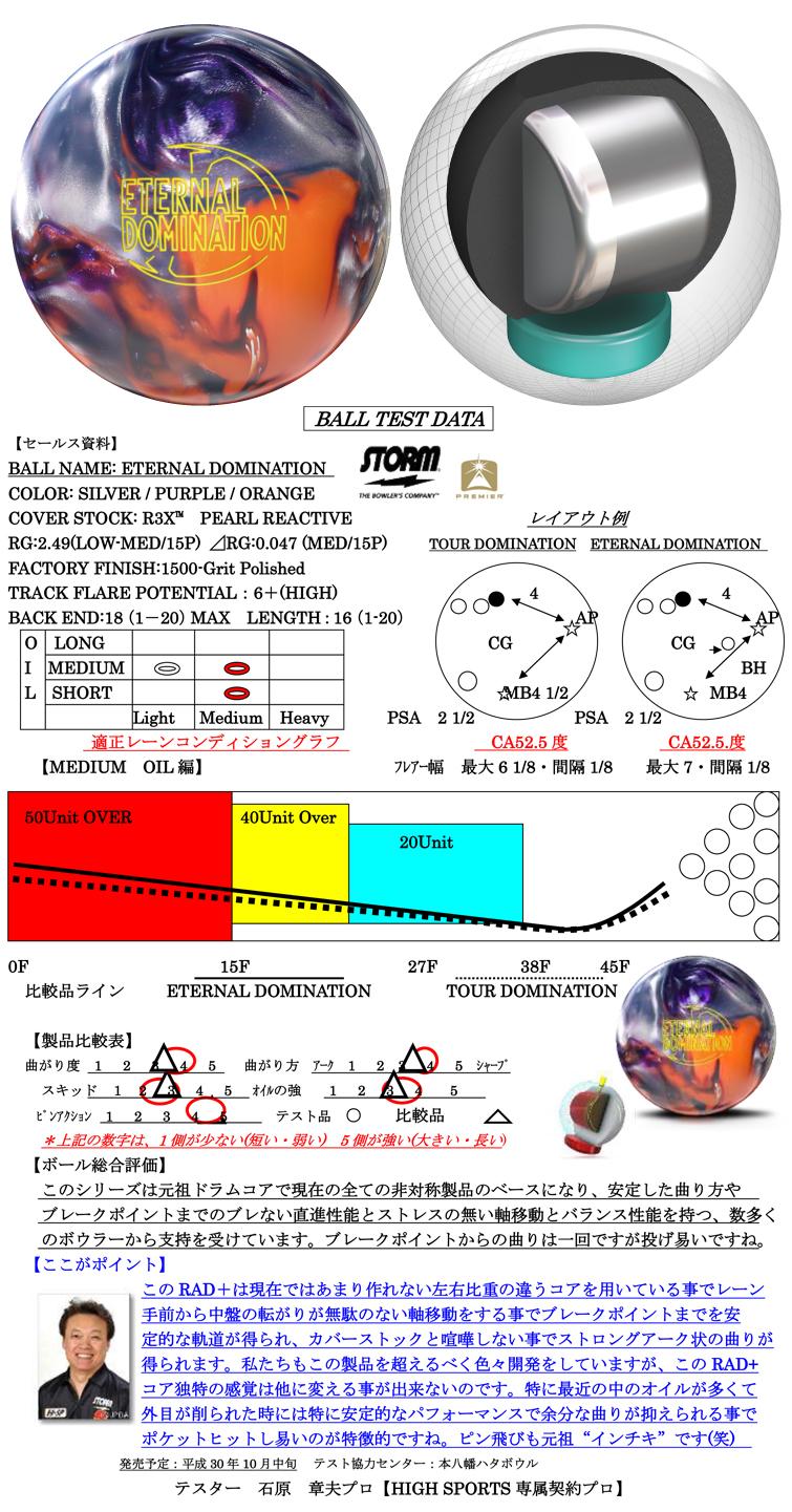 ボウリング用品 ボウリングボール ストーム STORM エターナルドミネーション ETERNAL DOMINATION