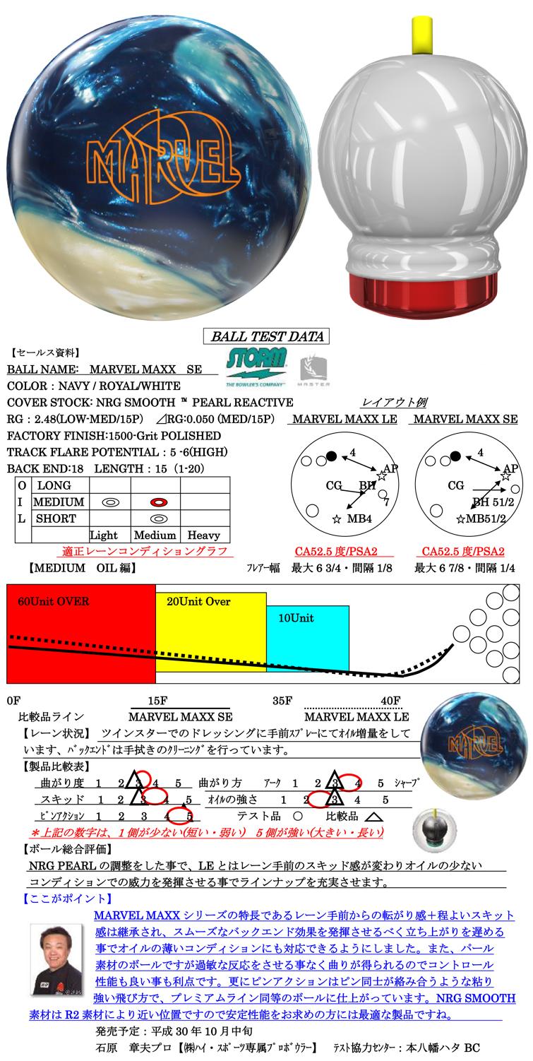 ボウリング用品 ボウリングボール ストーム STORM マーヴェルマックスSE MARVEL MAXX SE