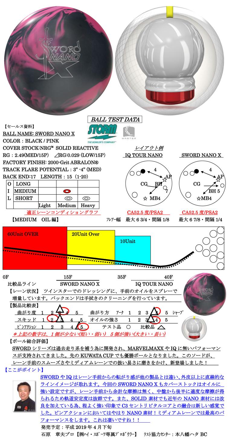 ボウリング用品 ボウリングボール ストーム STORM ソードナノX SWORD NANO X