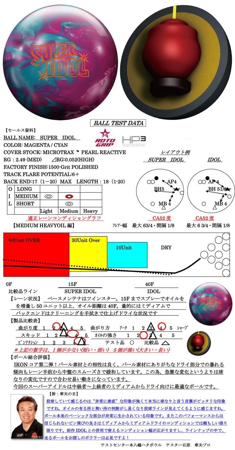 ボウリング用品 ボウリングボール ロトグリップ ROTOGRIP スーパーアイドル SUPER IDOL