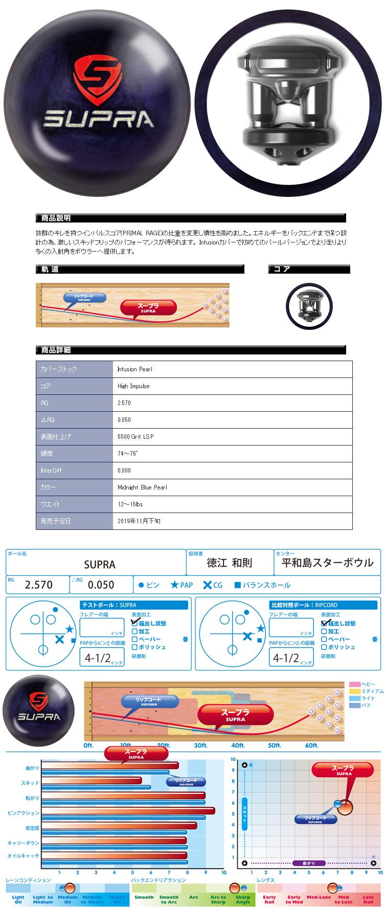 ボウリング用品 ボウリングボール モーティブ MOTIV スープラ SUPRA