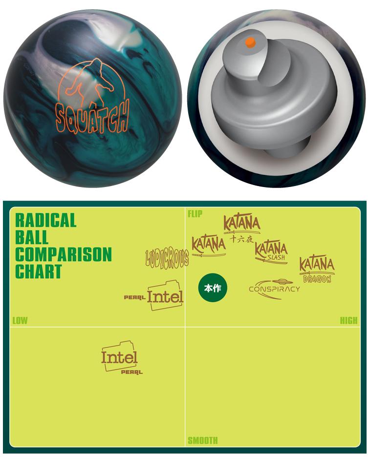 ボウリング用品 ボウリングボール ラディカル radical スカッチ Squatch