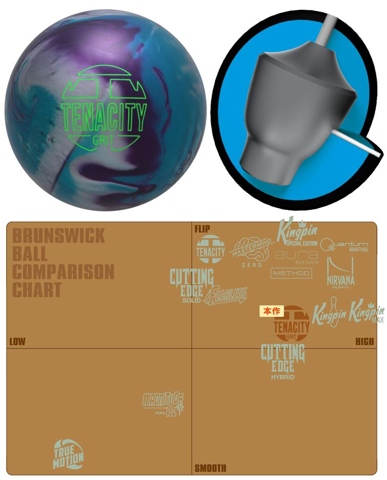 ボウリング用品 ボウリングボール ブランズウィック brunswick テナシティグリット Tenacity Grit