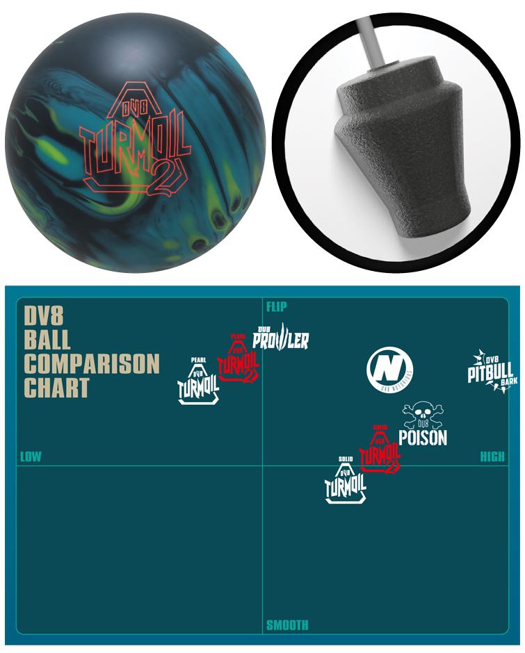 ボウリング用品 ボウリングボール DV8 ターモイル2 ソリッド  Turmoil 2 Solid
