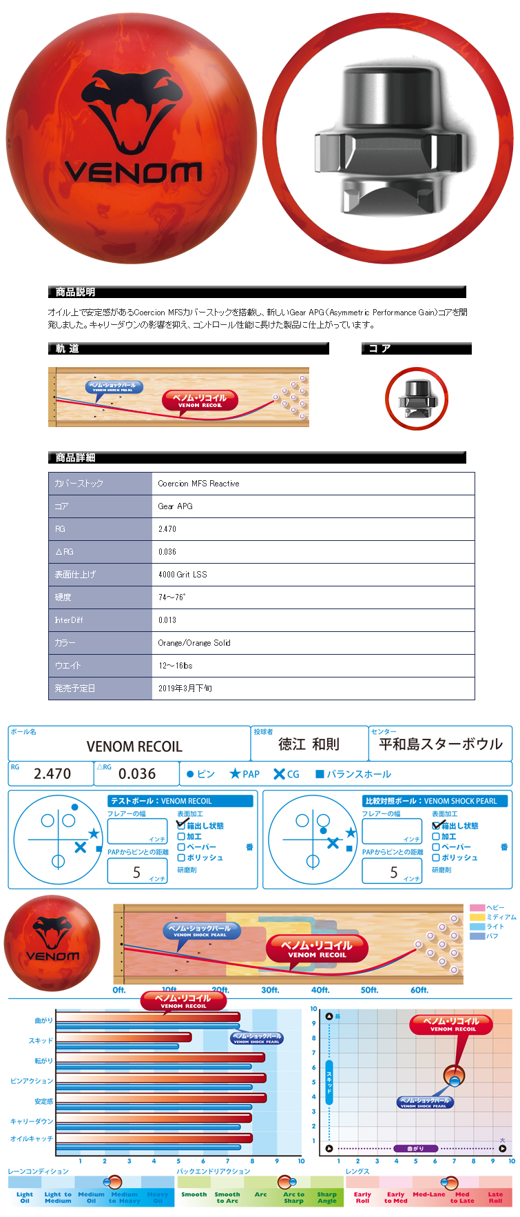ボウリング用品 ボウリングボール モーティブ MOTIV ベノムリコイル VENOM RECOIL