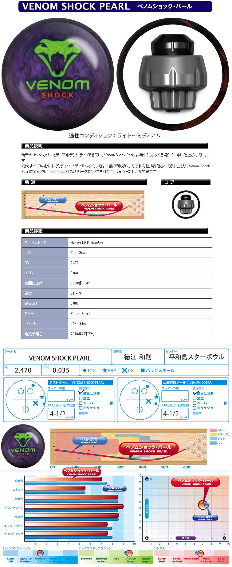 ボウリング用品 ボウリングボール モーティブ MOTIV ベノムショックパール VENOM SHOCK PEARL
